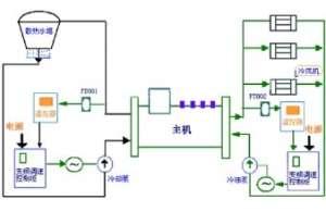 【冷暖空调原理】制冷与制热是怎么实现的?【今日信息】
