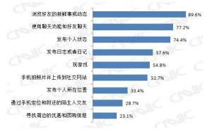 资讯生活CNNIC谭光柱智能手机带动社交网站走向视觉化